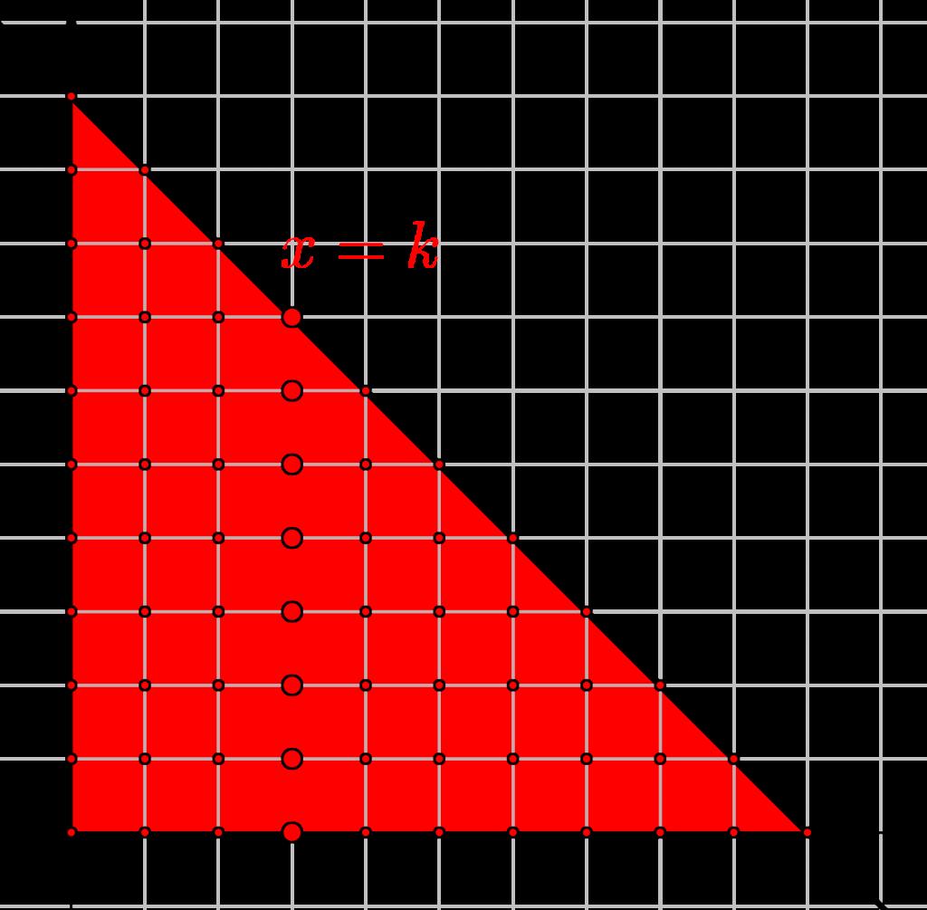 格子点の個数の求め方-01