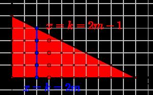格子点の個数の求め方-02