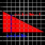 格子点の個数の求め方-i