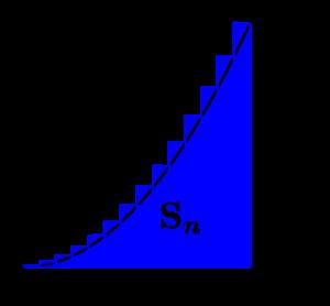 区分求積法-01