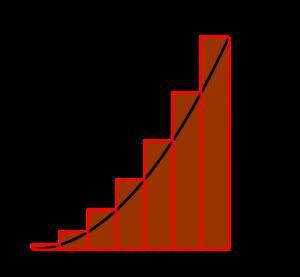区分求積法-02