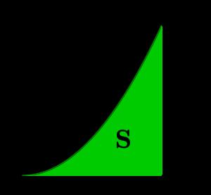 区分求積法-03