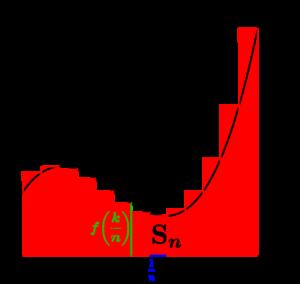 区分求積法-04