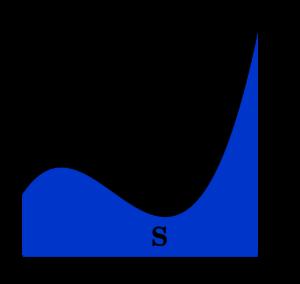 区分求積法-07