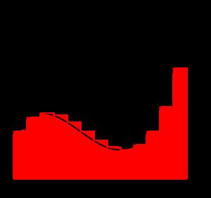 区分求積法-08