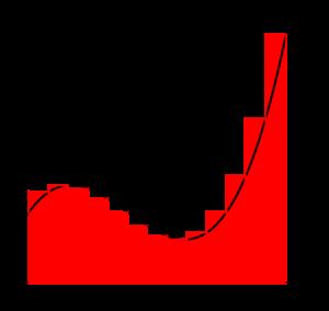 区分求積法-09