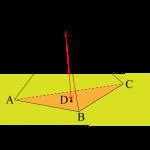 空間ベクトルと同一平面上の点-i