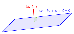 空間ベクトルと平面の方程式-02