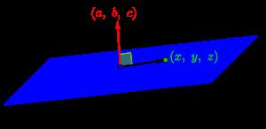 空間ベクトルと平面の方程式-03