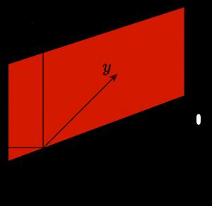 空間ベクトルと平面の方程式-06