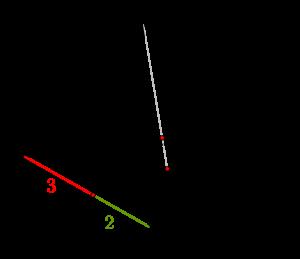 空間ベクトルの位置ベクトル応用-02