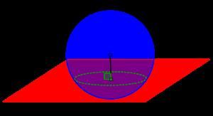 球面と平面の交線が作る円-03