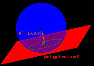 球面と平面の交線が作る円-04