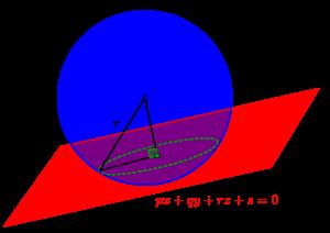 球面と平面の交線が作る円-05