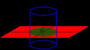 球面と平面の交線が作る円-06