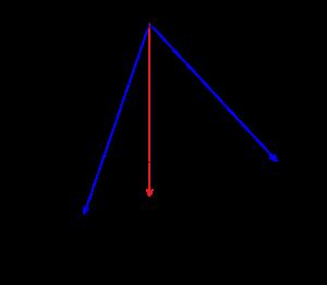 空間の位置ベクトルと内分点・外分点のベクトル-02