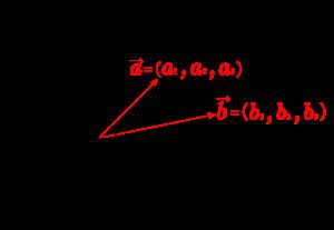 空間ベクトルの内積-01