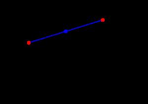 空間ベクトルの成分表示と空間座標とその解き方-03