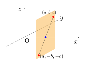 空間ベクトルの成分表示と空間座標とその解き方-04