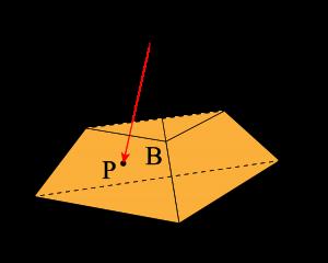 空間ベクトルの点の存在範囲-03