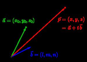空間ベクトルと直線の方程式-01