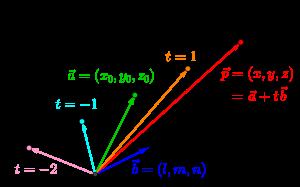 空間ベクトルと直線の方程式-02