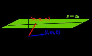 空間ベクトルと直線の方程式-04