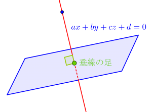 直線と平面の交点の求め方-03