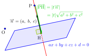 直線と平面の交点の求め方-05