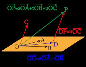 空間ベクトルの基本-03