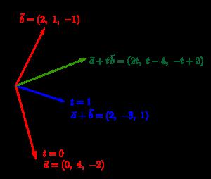 空間ベクトルの成分表示と空間座標とその解き方-06