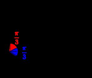 複素数の極形式と乗法・除法-例題
