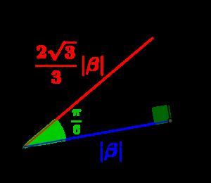複素数の極形式と乗法・除法-入試問題演習