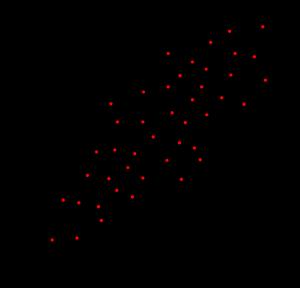 共分散と相関係数-01