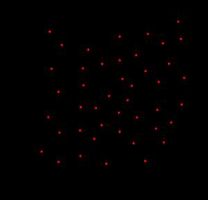共分散と相関係数-02