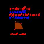 高校数学と最大最小問題の解き方-i
