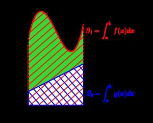 定積分と面積(基本)-03