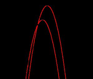 2次関数の平行移動-02