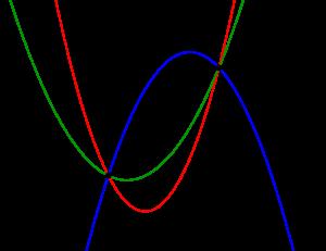 二次関数の決定-01