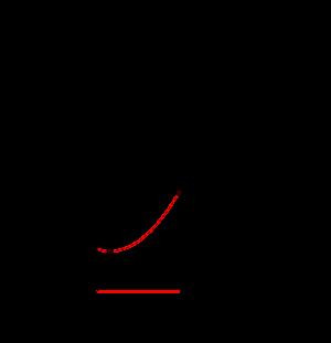 二次関数の最大最小-2-03