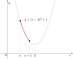 二次関数の最大最小-4-02