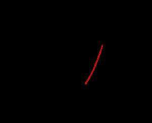 二次関数の最大最小-4-05