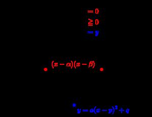 2次式まとめ-01