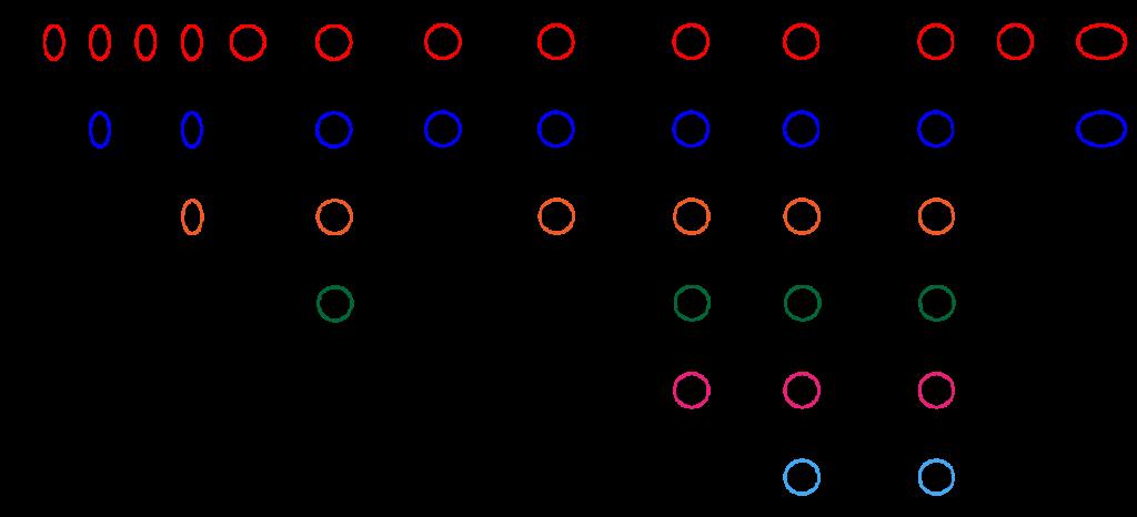 連続する自然数の積-01