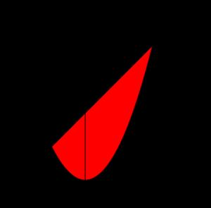 面積と1/6公式-01
