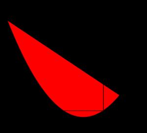 面積と1/6公式-05