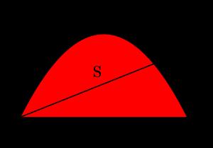 1/6公式を利用した面積-01