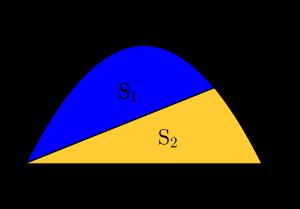 1/6公式を利用した面積-02