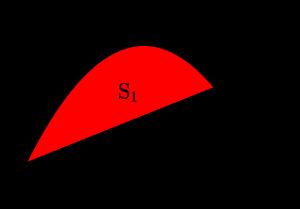 1/6公式を利用した面積-03