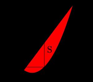 1/6公式を利用した面積-04